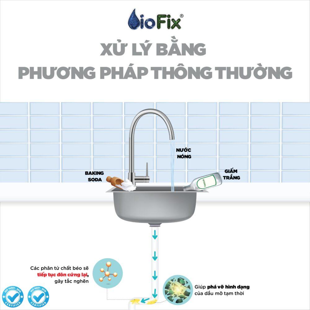Xu ly bang phuong phap thong thuong
