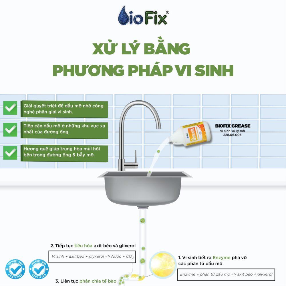 Xu ly bang phuong phap vi sinh