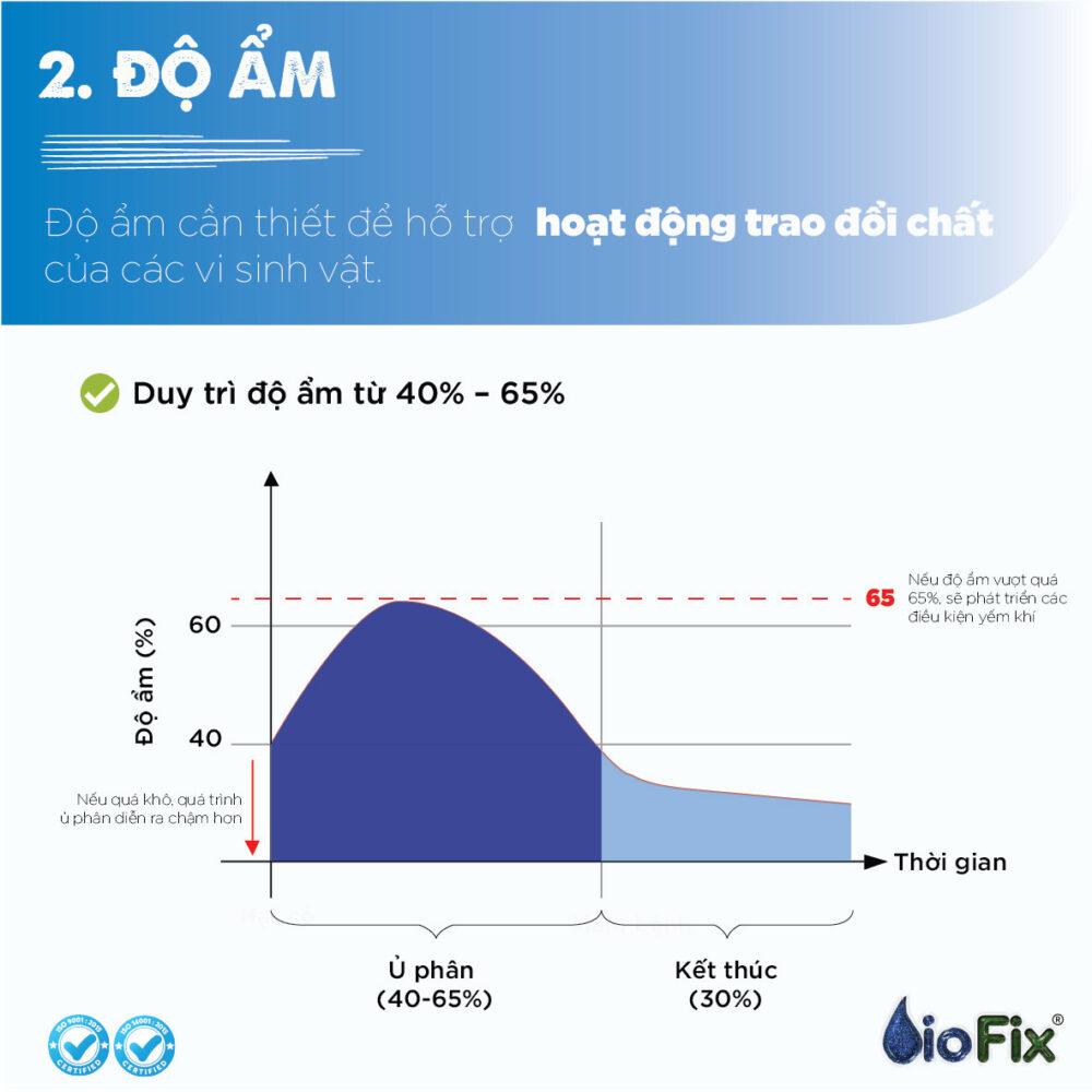 y%E1%BA%BFu t%E1%BB%91 %C4%91%E1%BB%99 %E1%BA%A9m