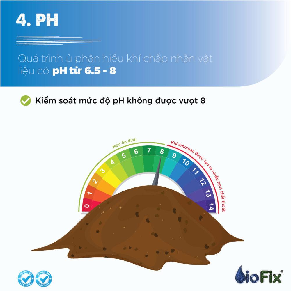 y%E1%BA%BFu t%E1%BB%91 pH